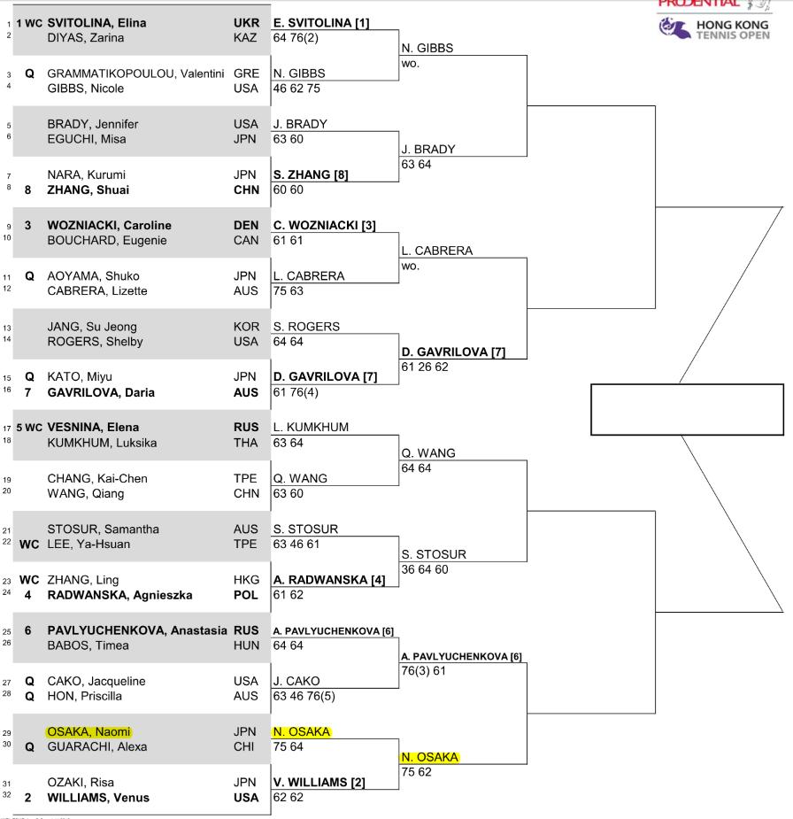 香港テニスオープンのドロー(トーナメント表)