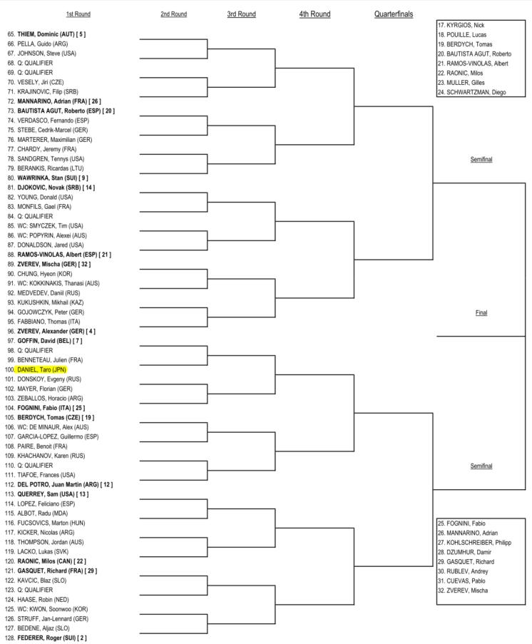 全豪オープン2018-男子シングルス-メインドロー2