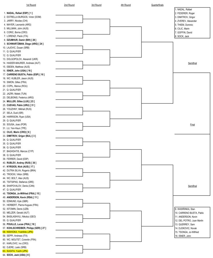 全豪オープン2018-男子シングルス-メインドロー1