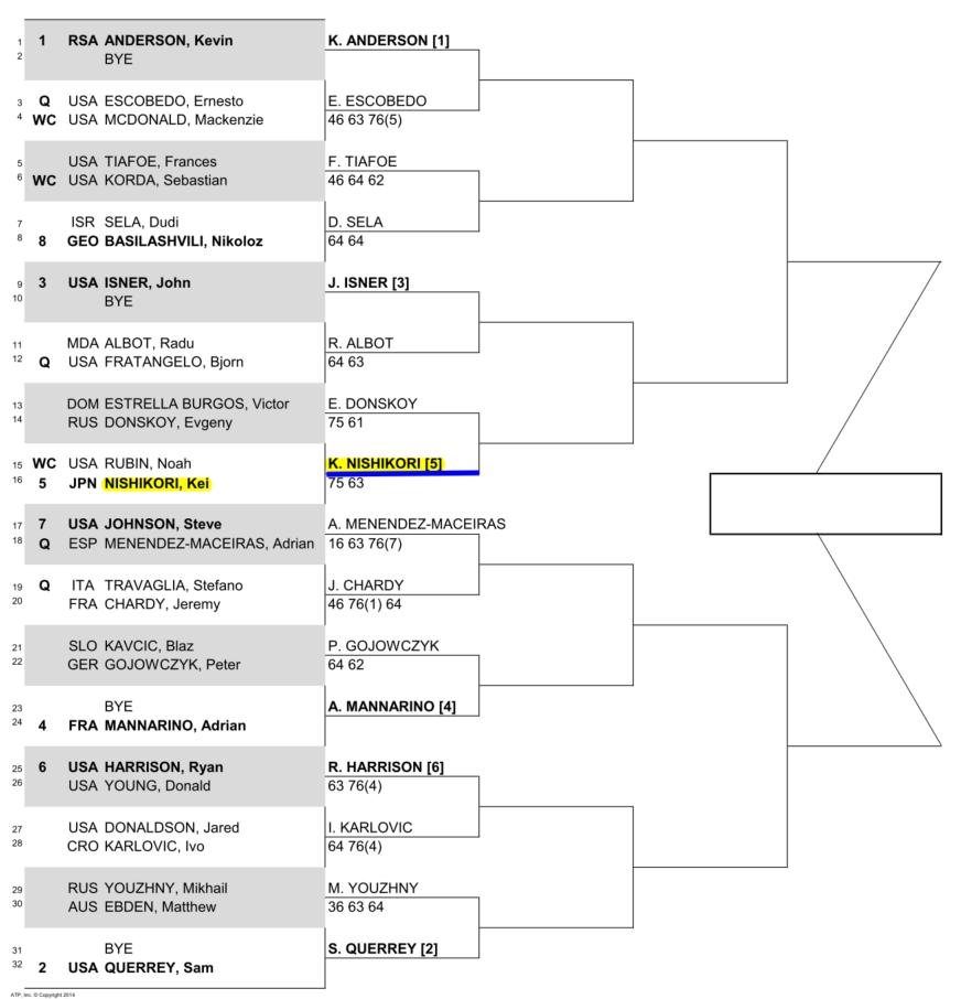 錦織圭出場のニューヨークオープン2回戦のドロー(トーナメント表)