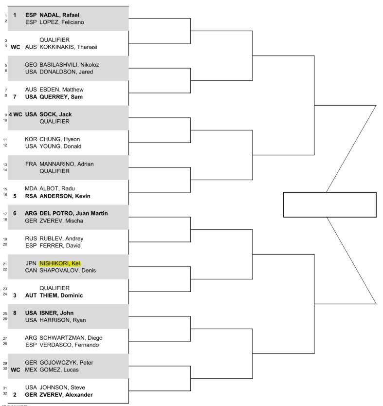 メキシコ(アカプルコ)オープンドロー・トーナメント表