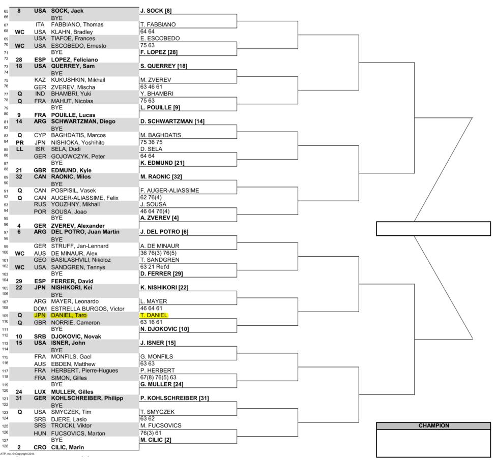 BNPパリバオープン3回戦ドロー