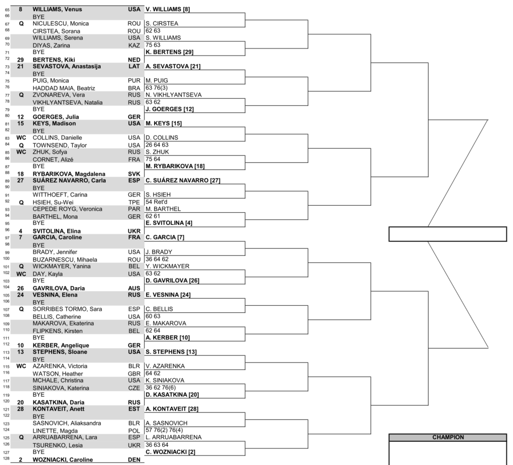WAT・BNPパリバ・オープン・インディアンウェルズ・ボトムハーフのドロー(トーナメント表)