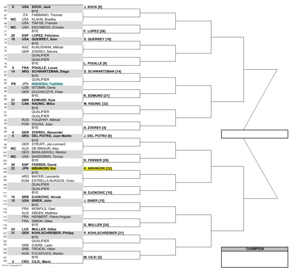 BNPパリバ・オープン・インディアンウェルズ2018ドロー(トーナメント表)ボトムハーフ