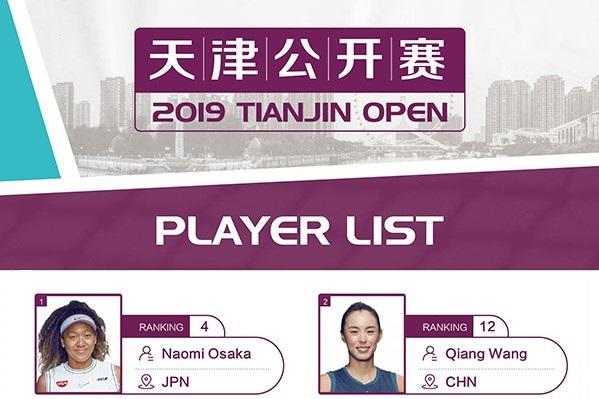 天津オープン2019