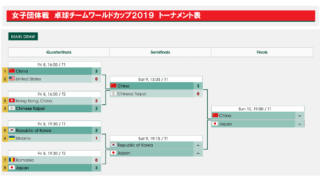 女子 卓球ワールドカップ団体戦2019決勝戦