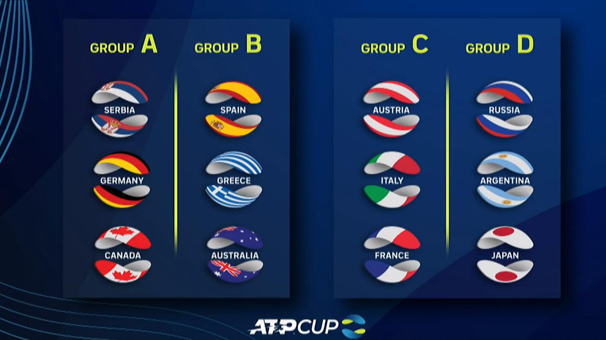 ATPカップ2021ドロー(組合せ)