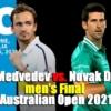 全豪オープンテニス2021の男子シングルス決勝戦,