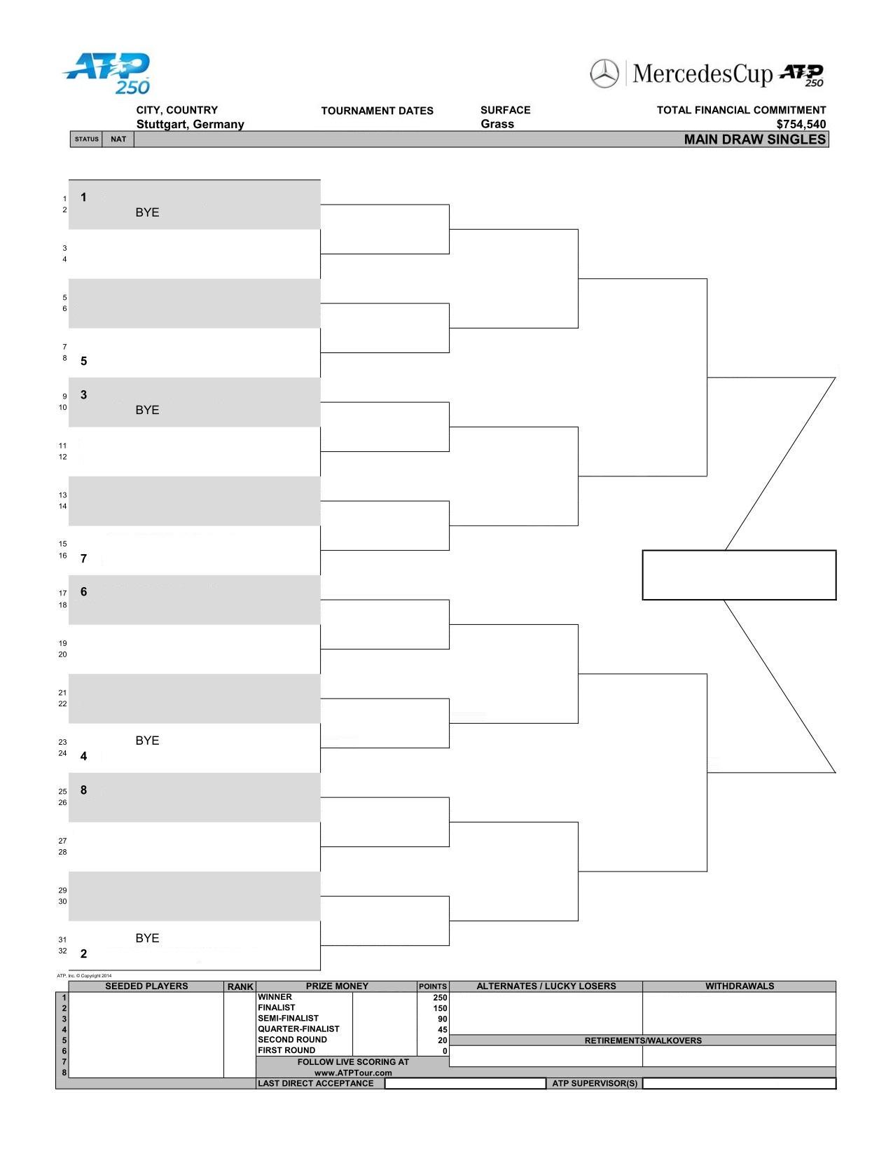 メルセデス カップ 2021のドロー(トーナメント表)錦織圭出場予定