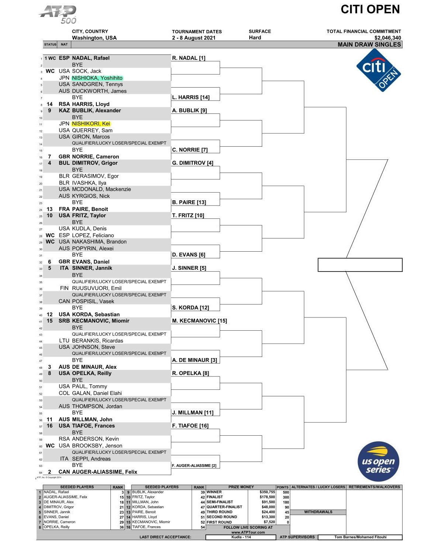東京五輪テニス男子シングルス1回戦ドロー