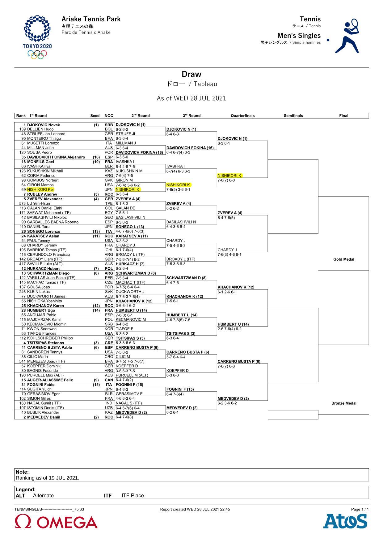 東京五輪テニス男子シングルス2回戦ドロー