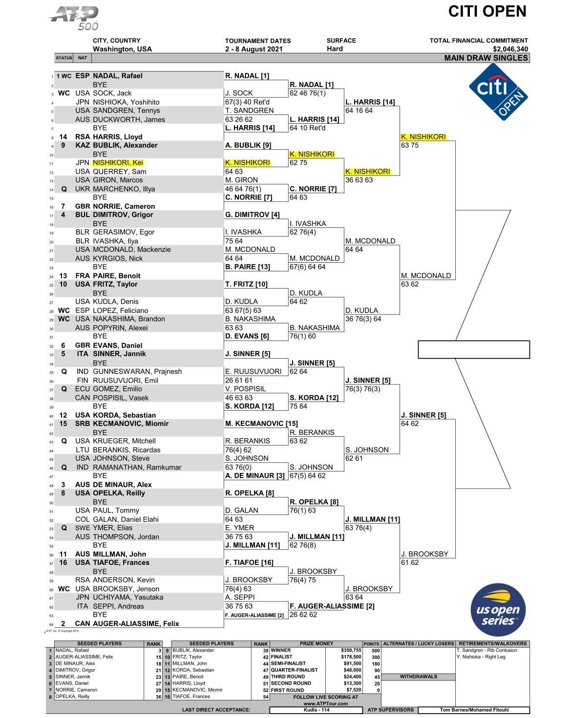 シティ・オープン2021男子シングルスドロー3回戦