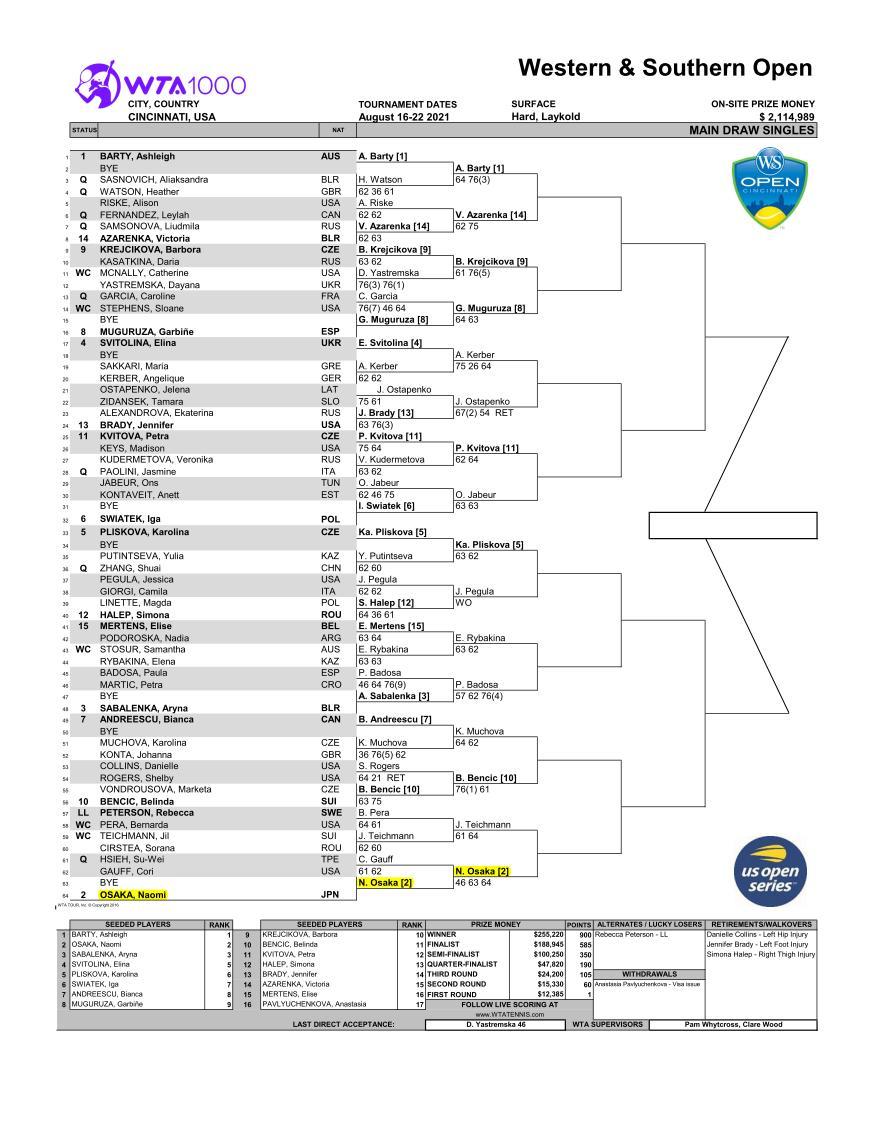 2021ウエスタン&サザン オープン(シンシナティ テニス大会)女子ドロー